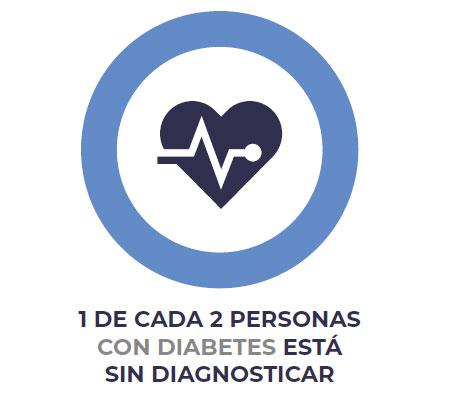 1 in 2 undiagnosed image ES