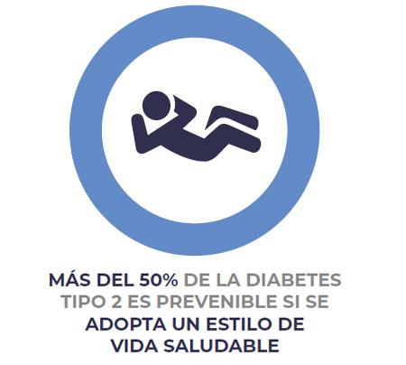 diagnóstico temprano de diabetes tipo 2