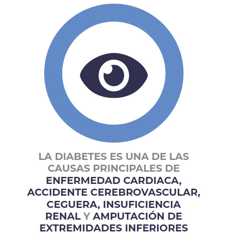 signos de alerta temprana diabetes tipo 2