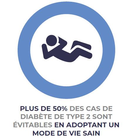 50% prevention stat FR