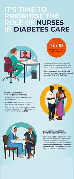 WDD 2020 infographic 1 EN